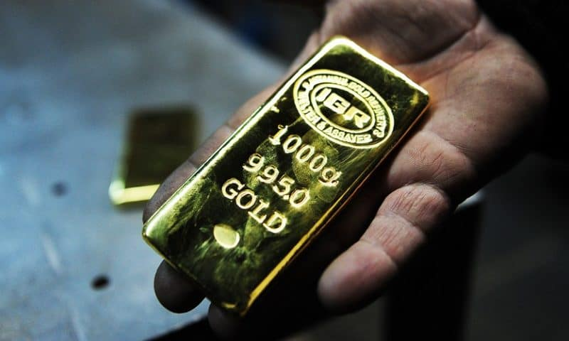 Gold settles below $1,200 as U.S. economic data boost the dollar